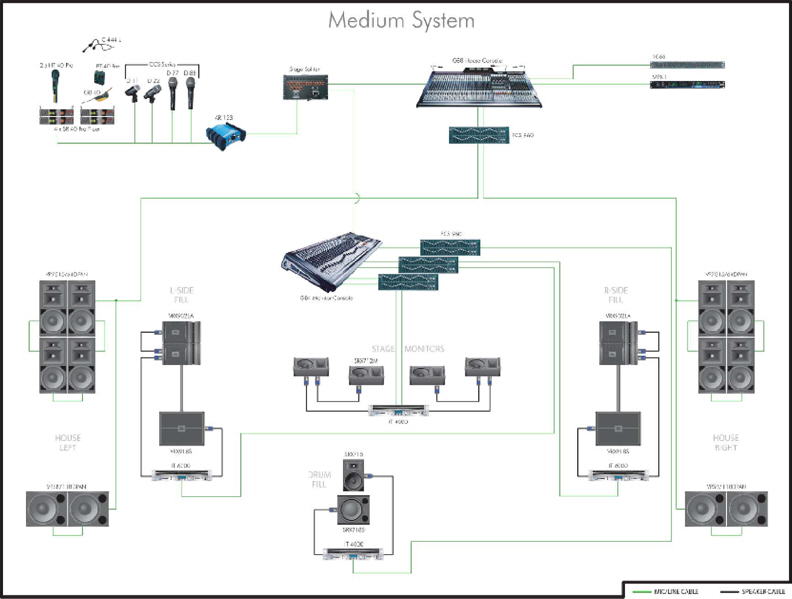 Fuse Box Band Pa : Live sound pa system setup diagram diagrams auto fuse